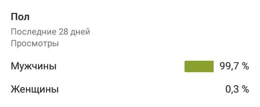 IgraLisk реклама Youtube